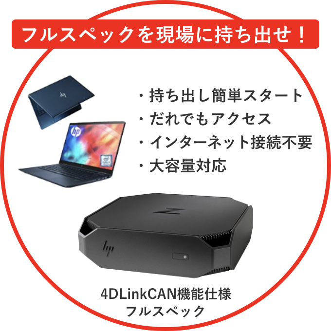 4DLink CAN のメリット